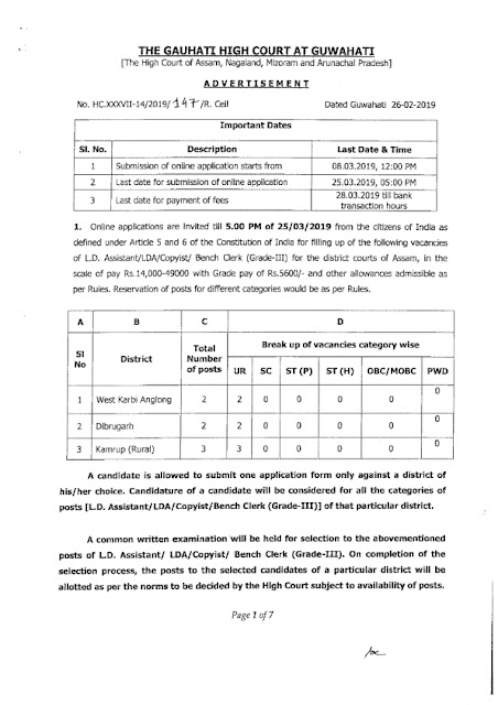 Recruitment of Various post in Gauhati High Court(7 posts)