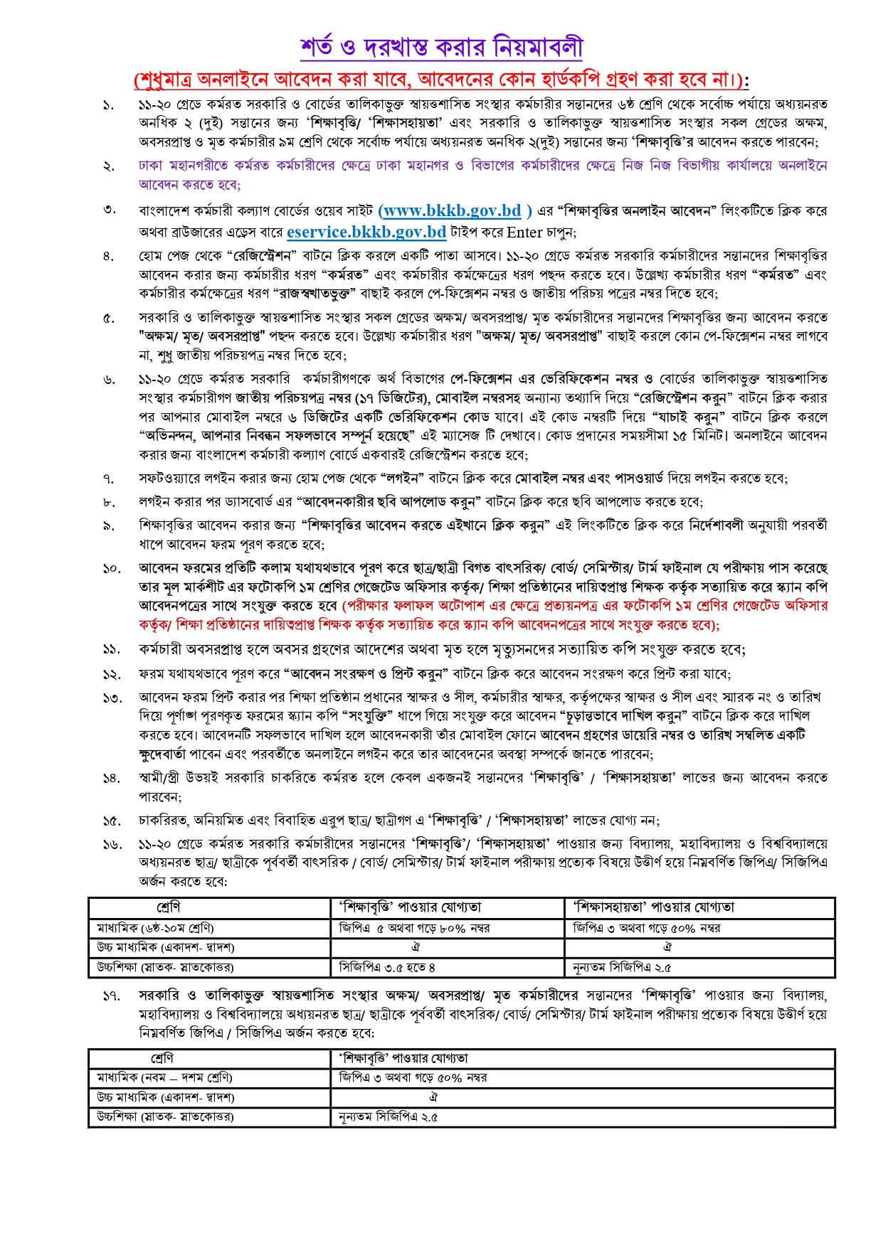 বাংলাদেশ কর্মচারি কল্যাণ বোর্ডে শিক্ষাবৃত্তি ও শিক্ষাসহায়ক ভাতা প্রাপ্তির শর্ত ও আবেদনের নিয়মাবলি: