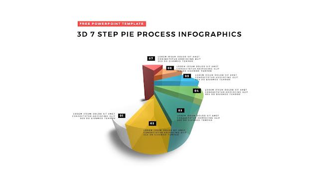 3D Pie Chart Design Elements for PowerPoint Templates Slide 6