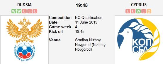 مشاهدة مباراة روسيا وقبرص بث مباشر اليوم 13-10-2019 في التصفيات المؤهلة ليورو 2020