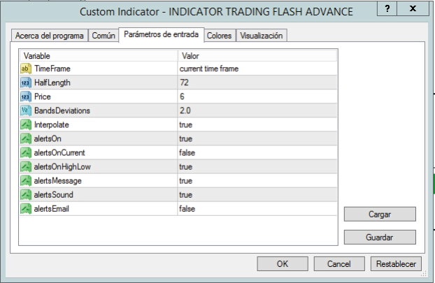 Indicator Trading Flash Advanced setting (TMA band setting)