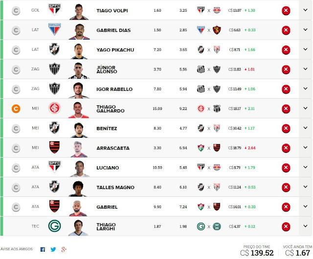 Time do Editor #9 - Cartola FC 2020