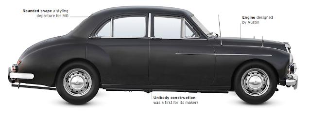 classic cars, MG Magnette ZA