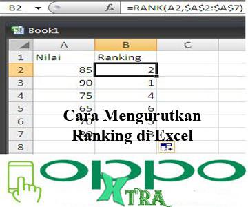 Cara Mengurutkan Ranking di Excel