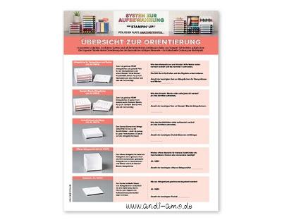 System zur Aufbewahrung Stampin Up Übersicht Flyer