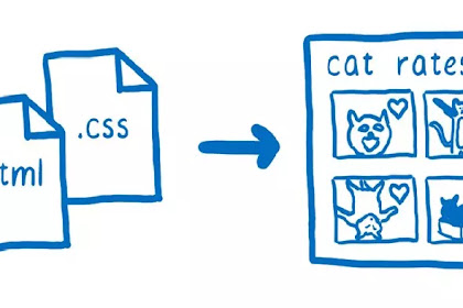 Cara membuat layout Website dengan CSS