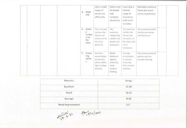 HSC English Assignment 2nd Week Answer