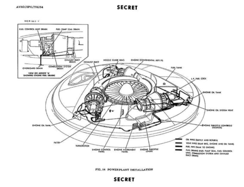 Blog Mortalha: Engenheiros da Romênia criam disco voador