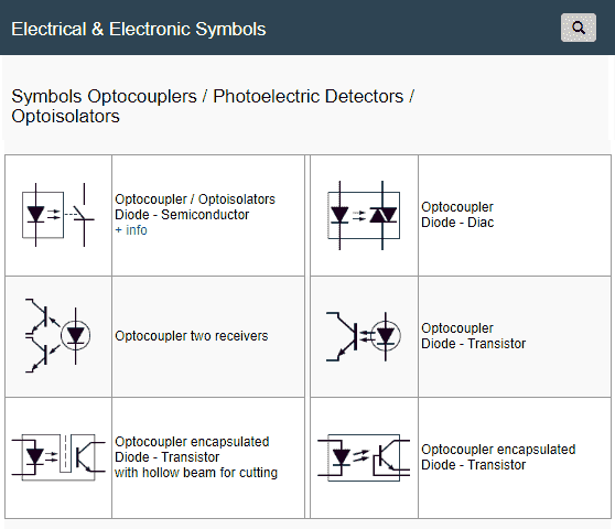 Symbols Optocouplers / Photoelectric Detectors / Optoisolators