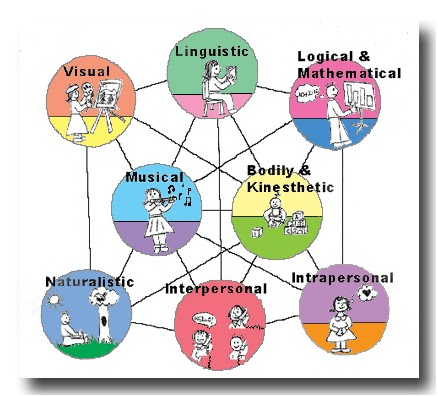 Constructivism (philosophy of education)