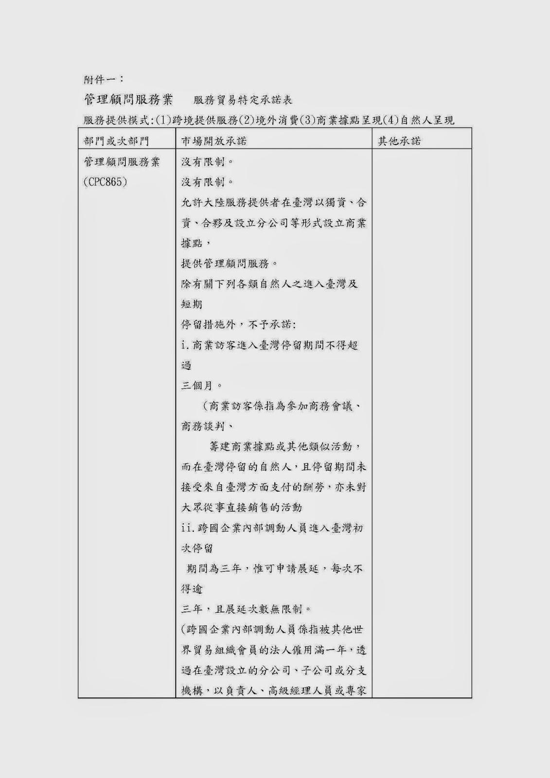 顧問團文章庫: 臺灣經濟研究院專題訪談內容摘要