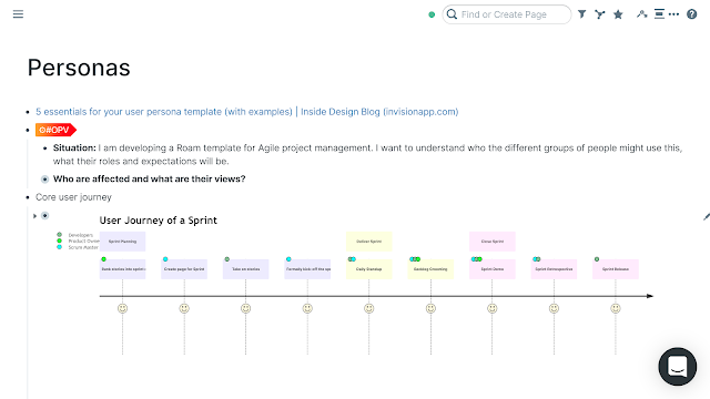 User Journey Map of a Sprint