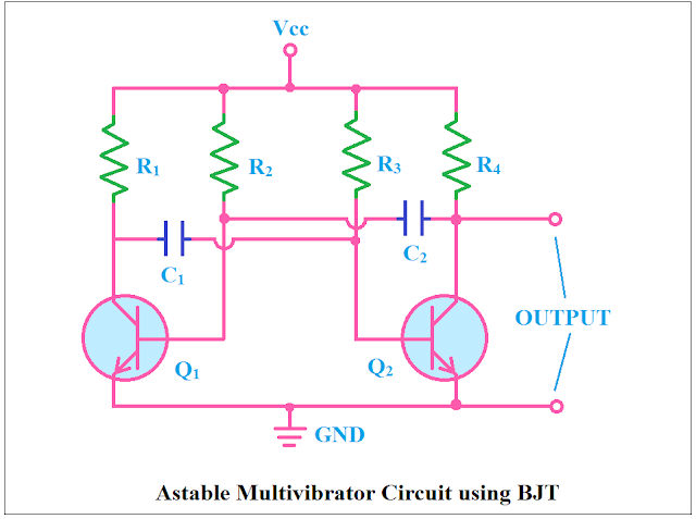 astable multivibrator circuit using BJT, Applications