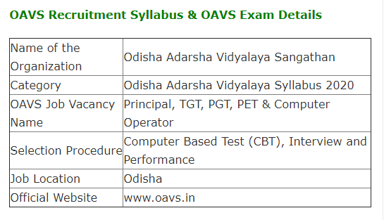 OAVS Book PDF Download (All Subjects)