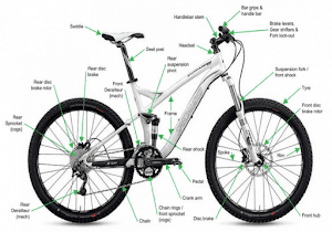 Tips Buying A Mountain Bike