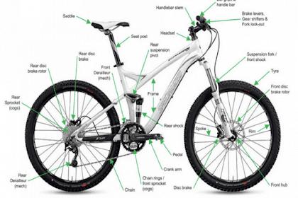 Tips Buying A Mountain Bike