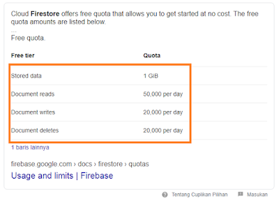 Batas Penggunaan Google Database Firestore