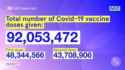 090921 UK Vaccination stats