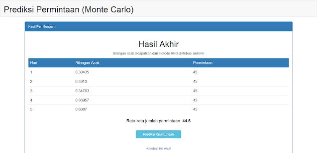 PHP Web Prediksi Permintaan Simulasi Monte Carlo
