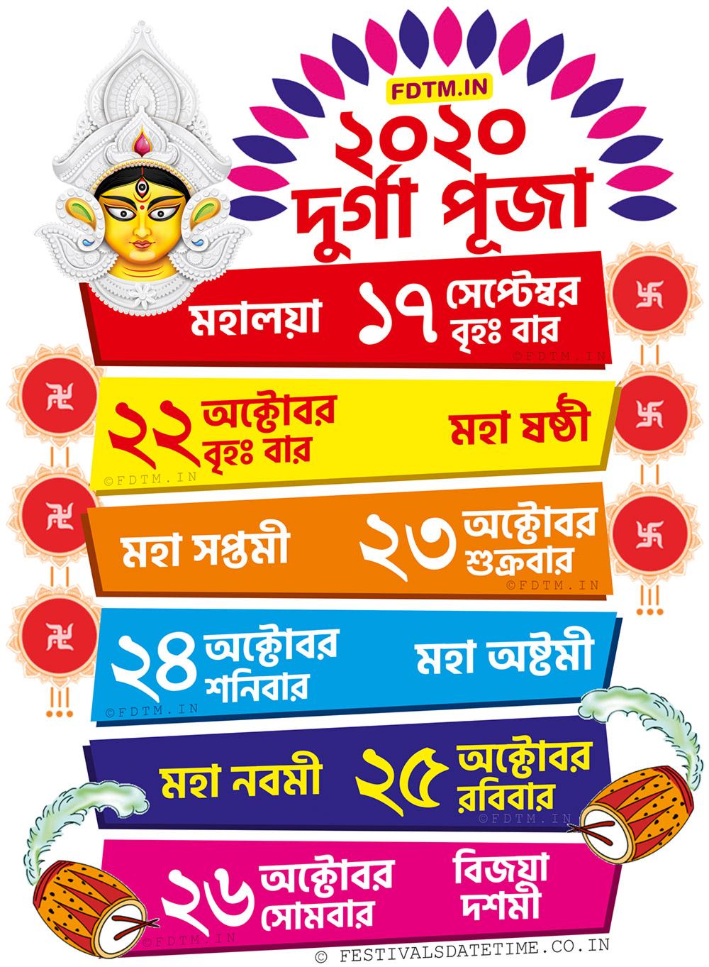 2020 Kolkata Durga Puja Date Time