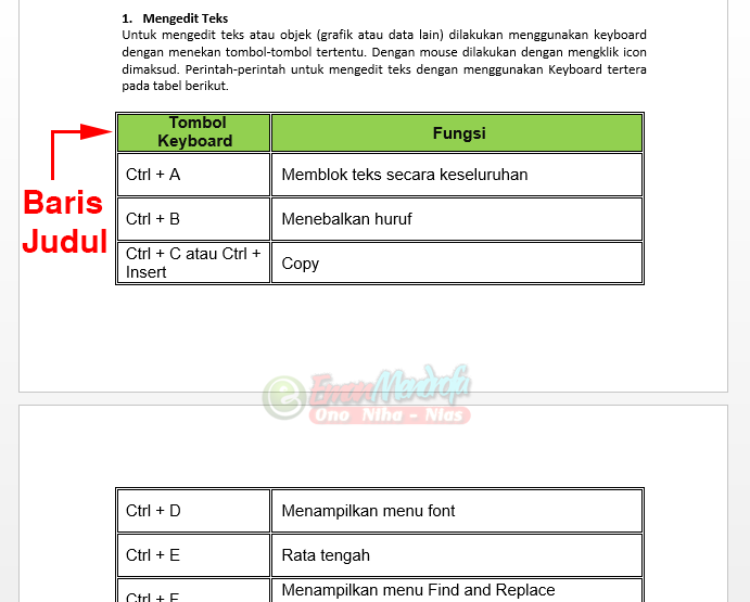 Contoh file tanpa pengulangan judul kolom