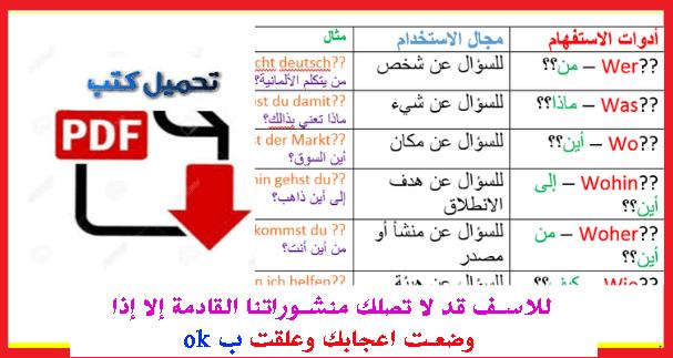 شرح كيفية تكوين السؤال فى اللغة الانجليزية والاجابة على المحادثة