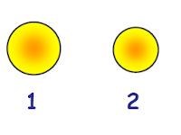 Sistem Magnitudo Semu (Apparent Magnitude) dan Magnitudo Mutlak (Absolut Magnitude) untuk Menghitung Kecerlangan Bintang