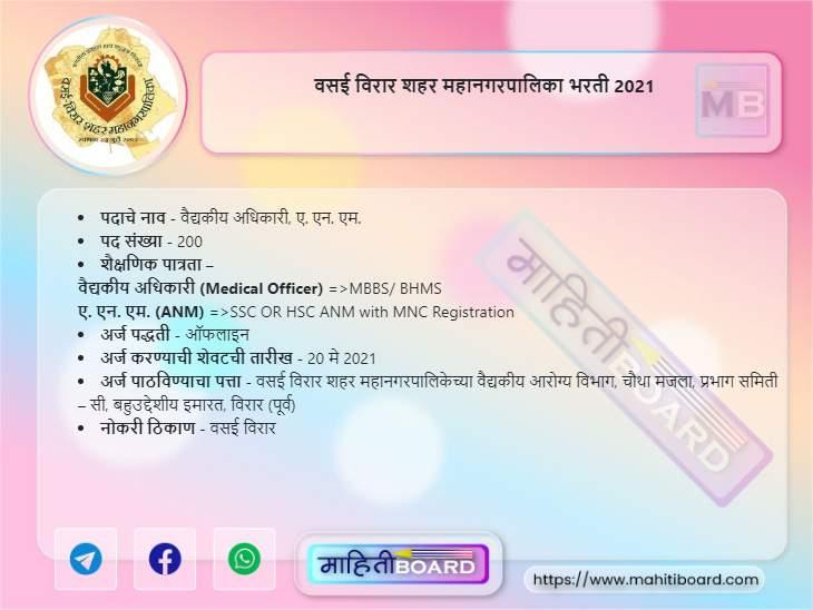 Vasai Virar Mahanagarpalika Bharti 2021