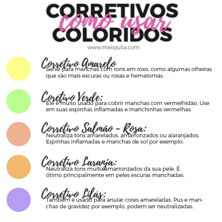 Corretivos Coloridos | Como Usar