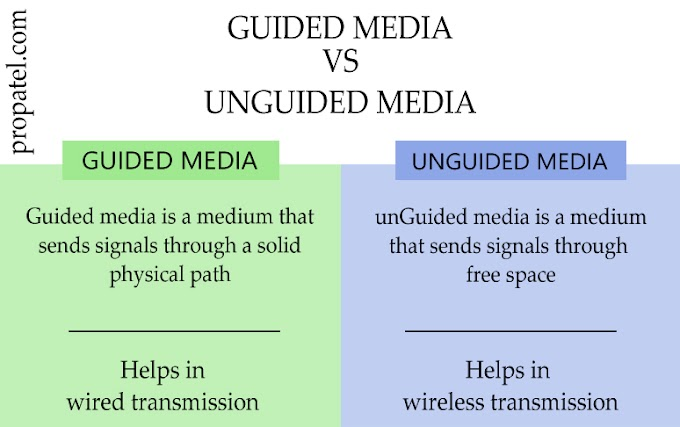 Guided and Unguided Media (with difference)