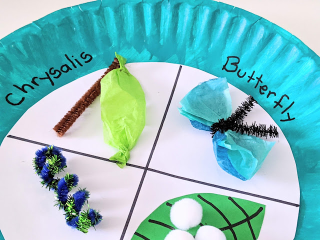 butterfly life cycle paper plate craft for kids