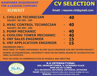 Leading Company Manpower Requirement in Kuwait
