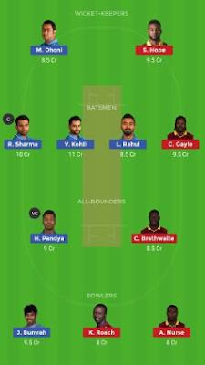 IND vs WI Dream 11 Team | WI vs IND