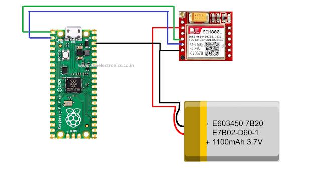 Raspberry Pi Pico With SIM800L Module