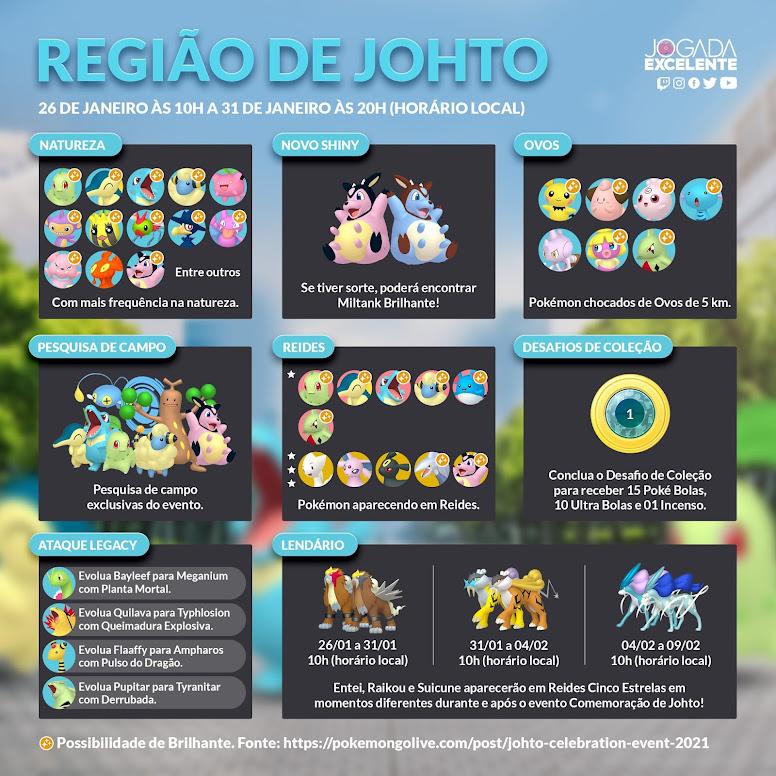 Pokémon GO Região Johto