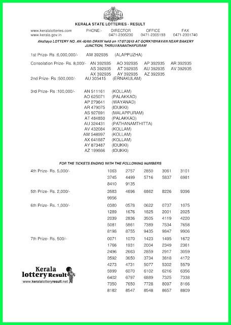 Kerala Lottery Results  Akshaya Lottery Results 17-07-2019 AK-404-