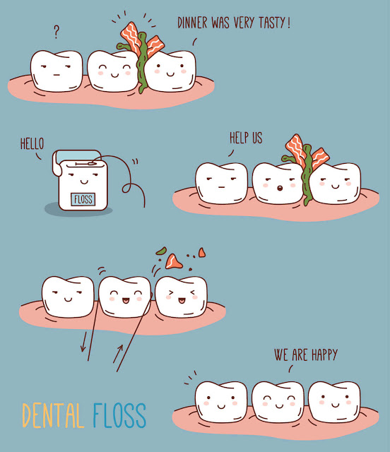 best flossing quotes for dentists