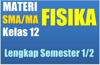 Daftar Isi Materi Fisika SMA Untuk Kelas XII Semester 1 dan 2 (LENGKAP)