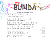 Not Angka Lagu Bunda by ((Melly Goeslaw))