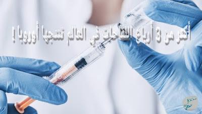 أكثر من 3 أرباع اللقاحات في العالم تنتجها أوروبا بنسبة 76% في العام 2019 حسب موقع Statista