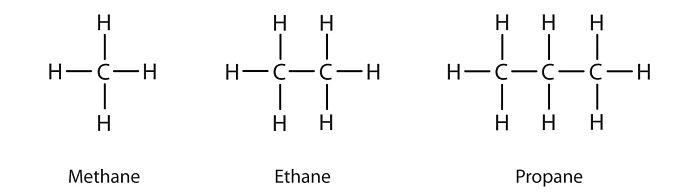 Algunas fórmulas de alcanos