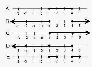 caminhovelho-olivro: Trick to Reciting Your Basic Times Tables