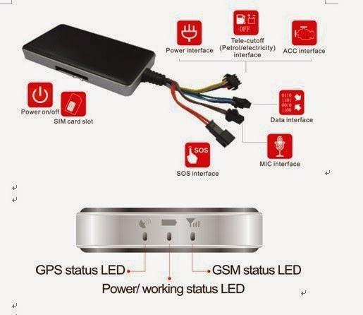 Jogjatracker: Cara Setting GPS Tracker Concox GT06N