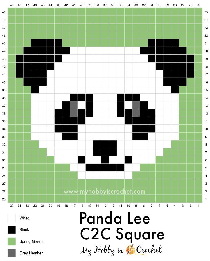 Panda Lee C2C Graph
