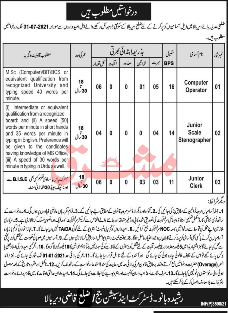 District Court Upper Dir KPK Jobs 2021 in Pakistan
