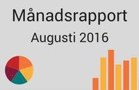 Månadsrapport augusti 2016