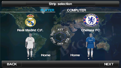 PES 2015 for Android (Updated Agustus 2015)