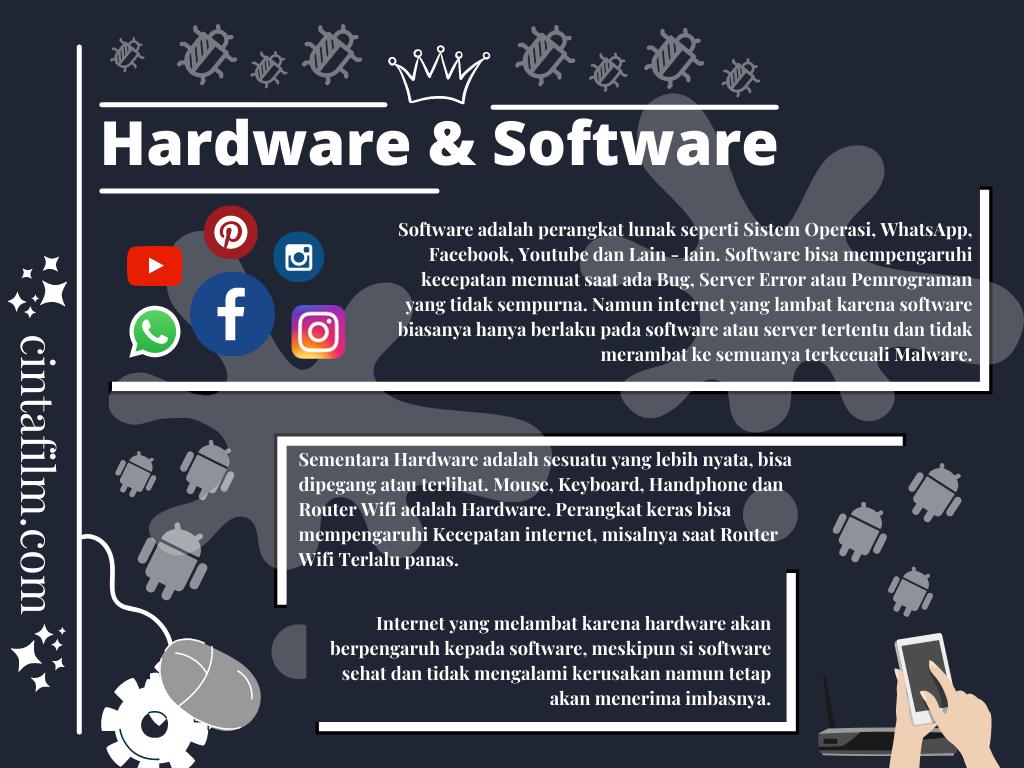 Pengaruh software dan hardware terhadap internet