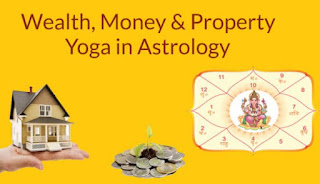 Hath Mein 54 Jyotish Yog | 54 Astrological Yog On Hand In Palmistry