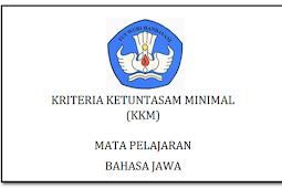 KKM Bahasa Jawa SD Kurikulum 2013 Excel